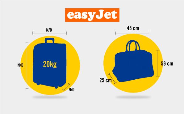 equipaje-maximo-easyjet